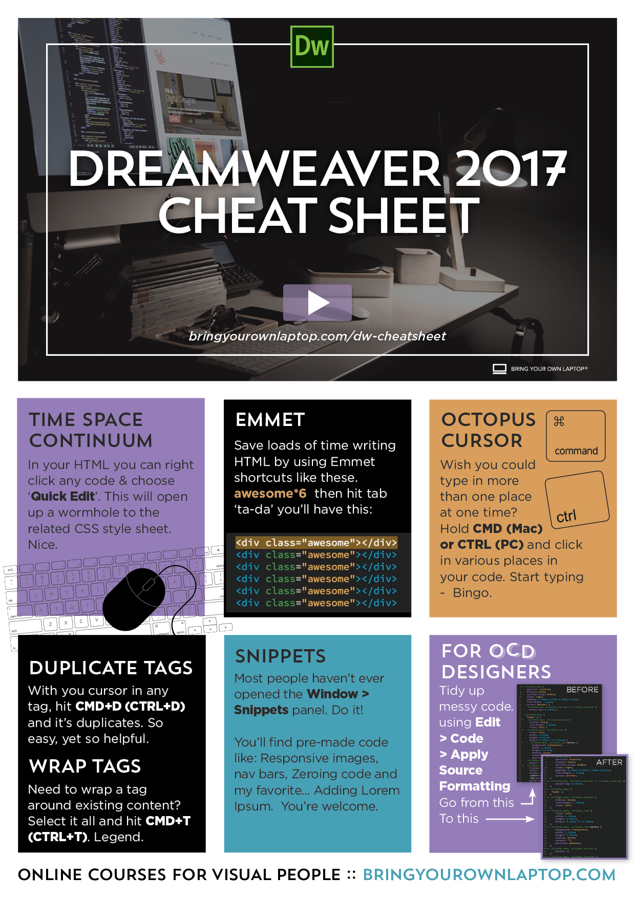Dreamweaver CC 2017 Cheat Sheet